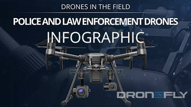 police drones infographic